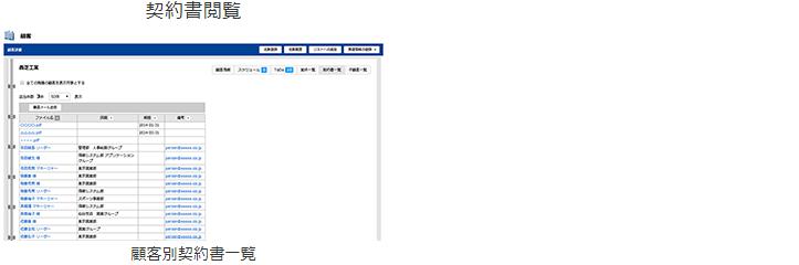 顧客軸で全部門の接触情報がカンタンに表示できる 3