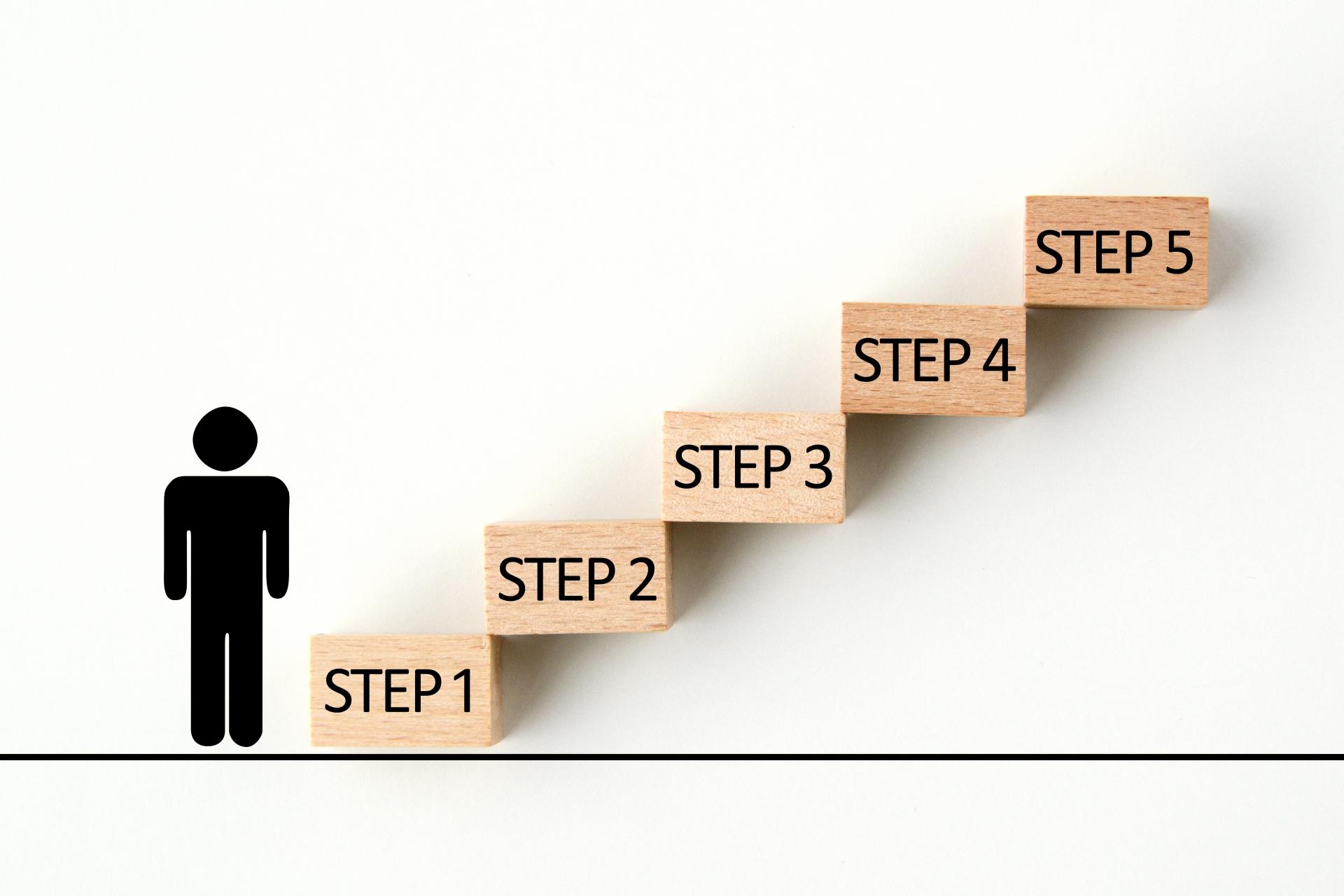 営業マネージャーが抑えておくべきソリューション営業7つの鉄則_ステップ