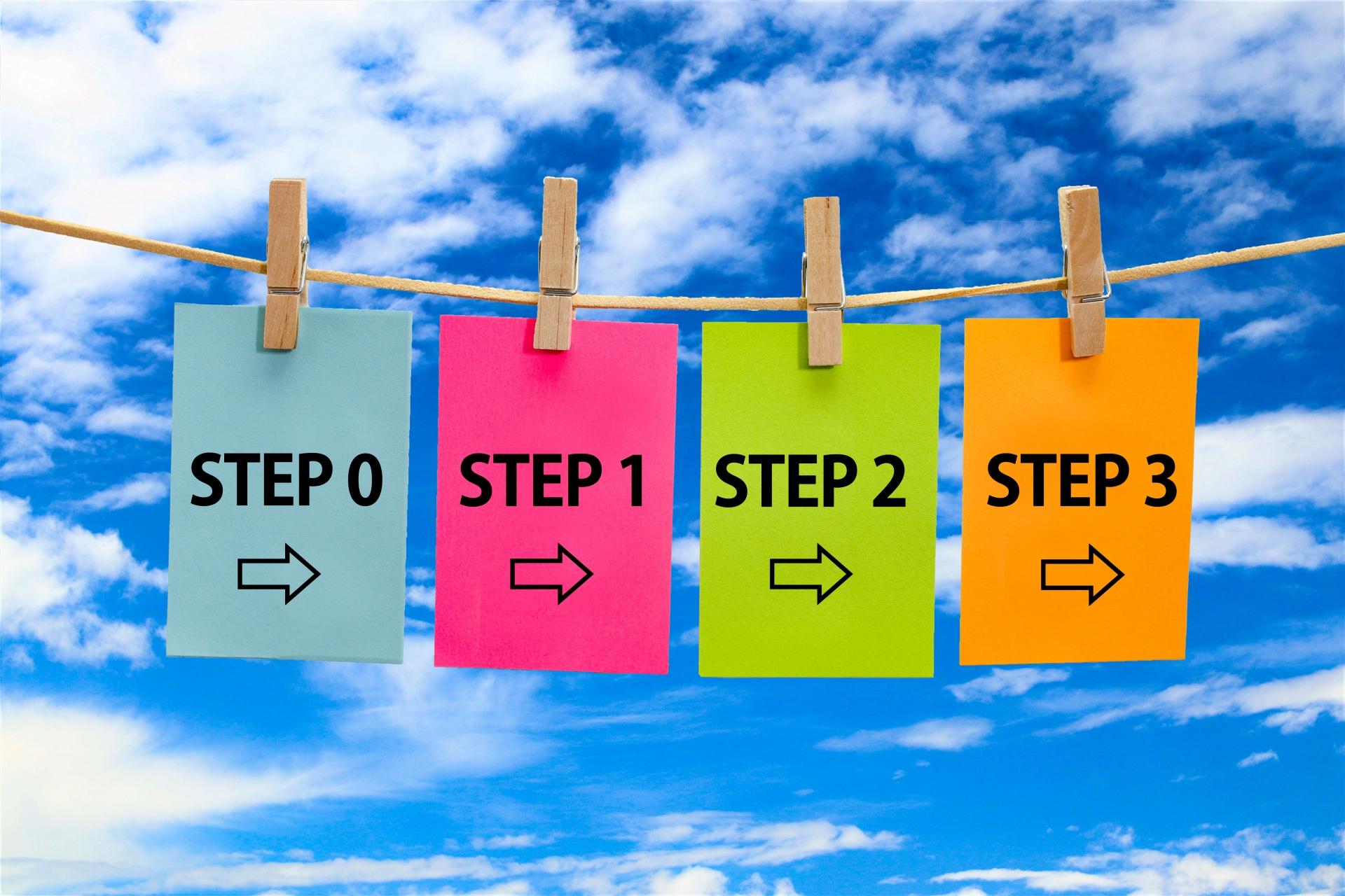 3時間で実践!営業戦略フレームワーク「4つのSTEP」_ステップ