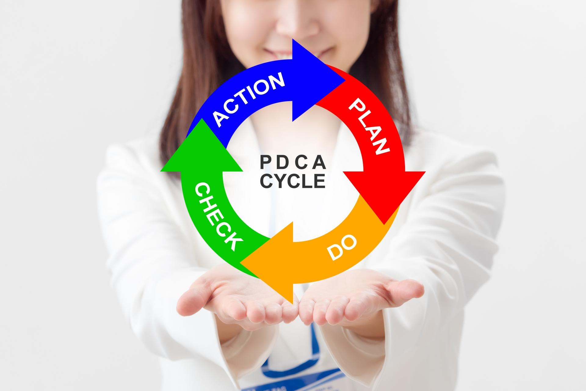 結果を出すためのアクションプランの立て方「営業版アクションプラン考」_PDCA