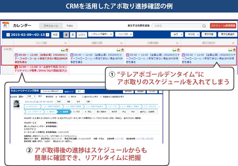 CRMを活用したアポ取り進捗確認の例