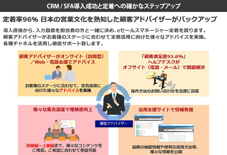 CRM/SFA導入成功と定着への確かなステップアップ