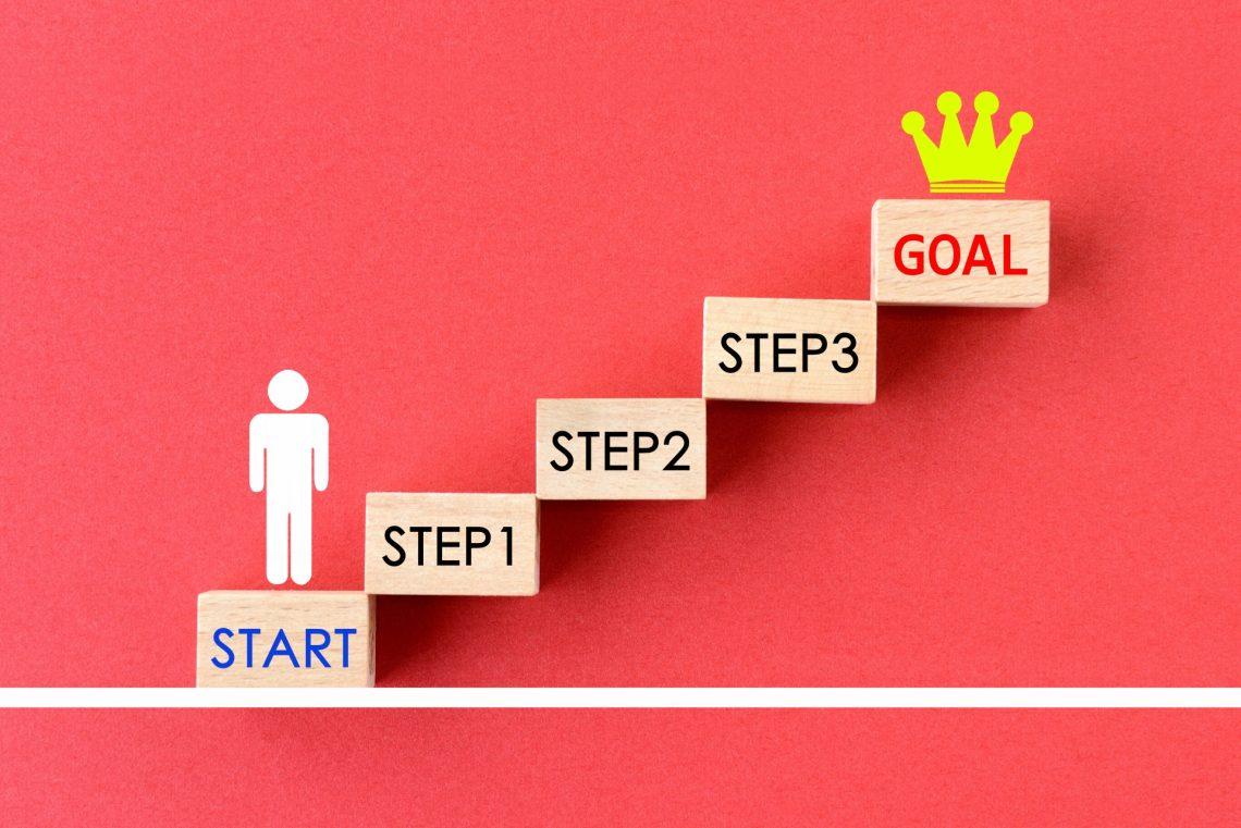 成功要因は「営業のプロセス管理」を実行できているか否か