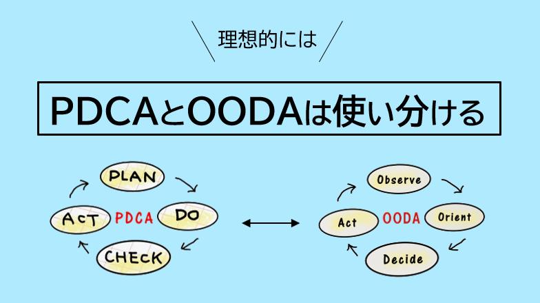 PDCAとOODAの使い分け