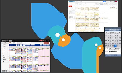 eセールスマネージャーと他のスケジュールソフトを自動同期させるクラウドサービス