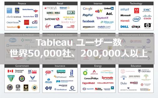 Tableau for eセールスマネージャーRemix Cloud