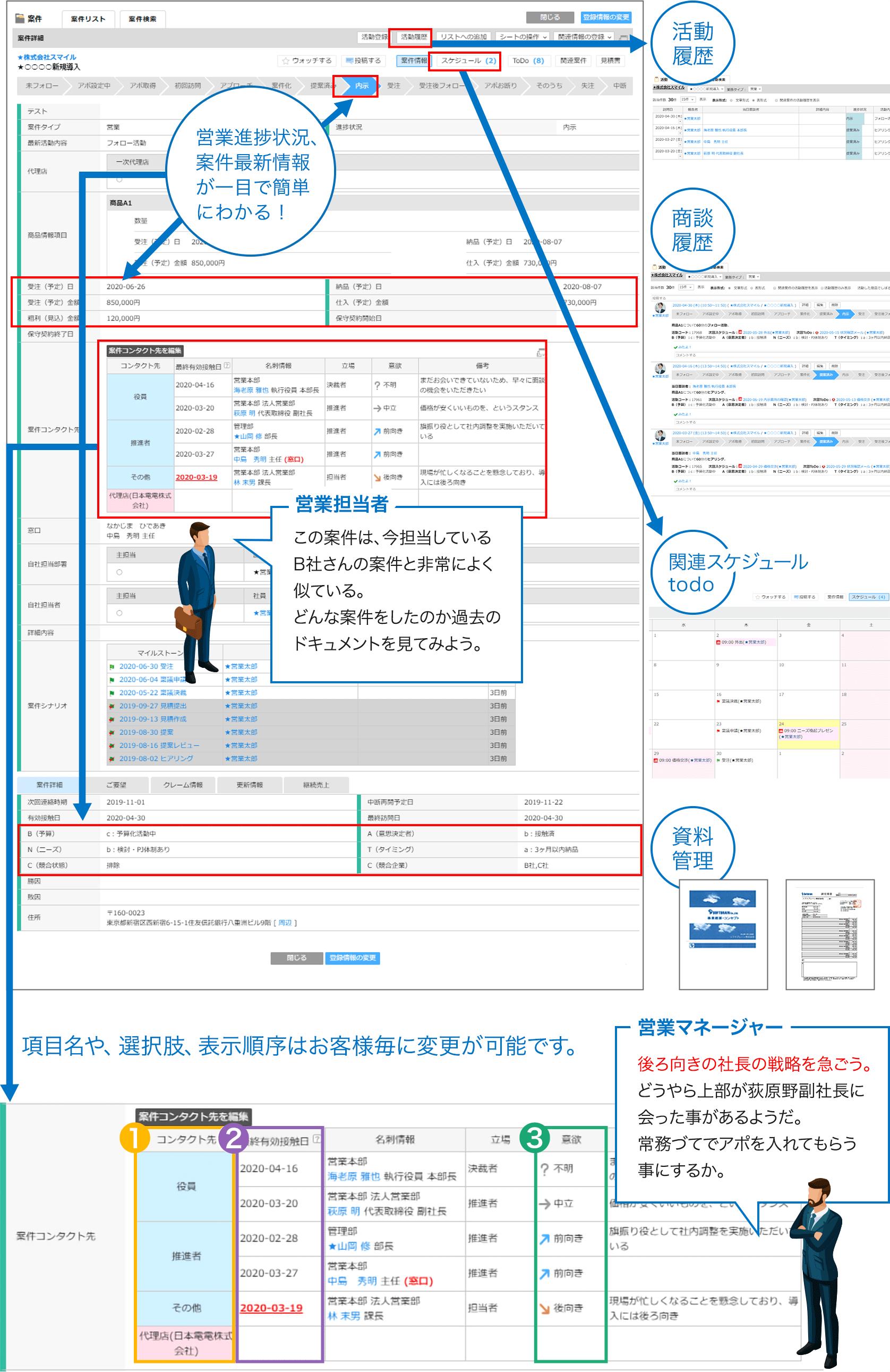 案件情報画面