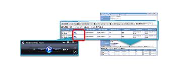 BIZTEL for eセールスマネージャーRemix Cloud