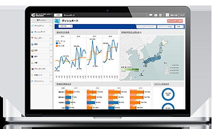 営業マネージャー向け 全国目標達成率ダッシュボード