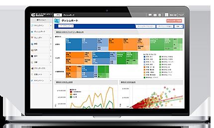 マーケティング担当者向け 顧客区分別売上分析ダッシュボード