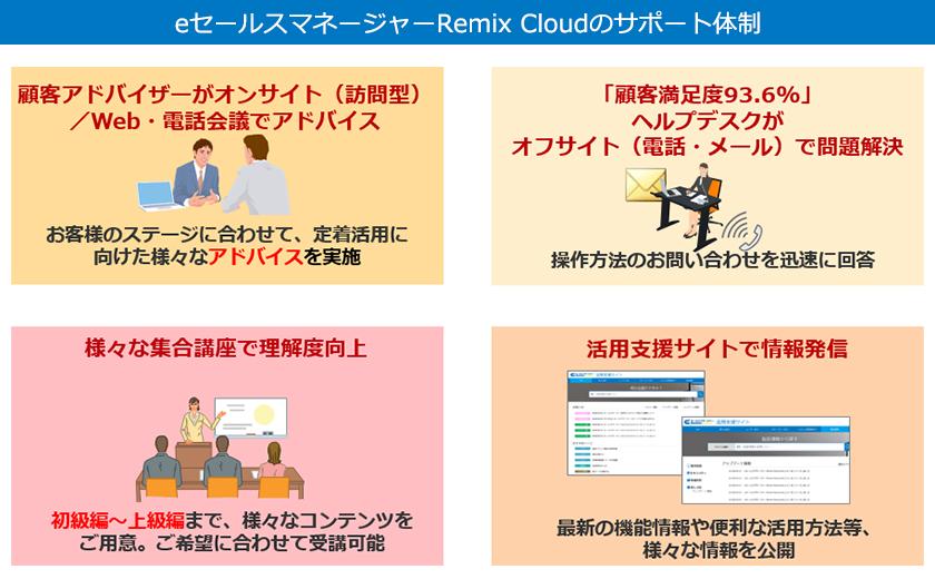 eセールスマネージャーRemix Cloudのサポート体制