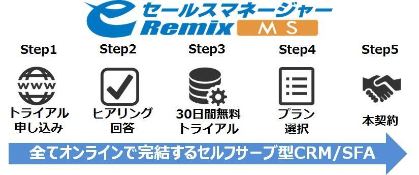 eセールスマネージャーRemix MS