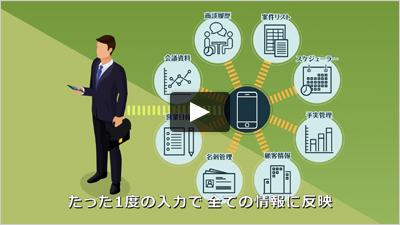 中小企業専用CRM/SFA「eセールスマネージャーRemix MS」のご紹介