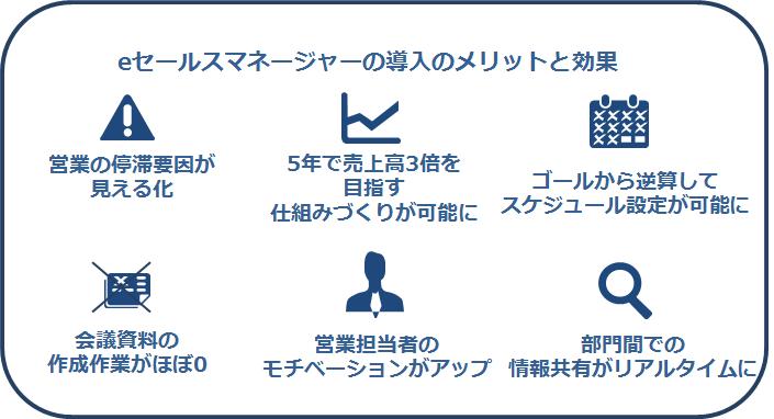 eセールスマネージャーの導入のメリットと効果