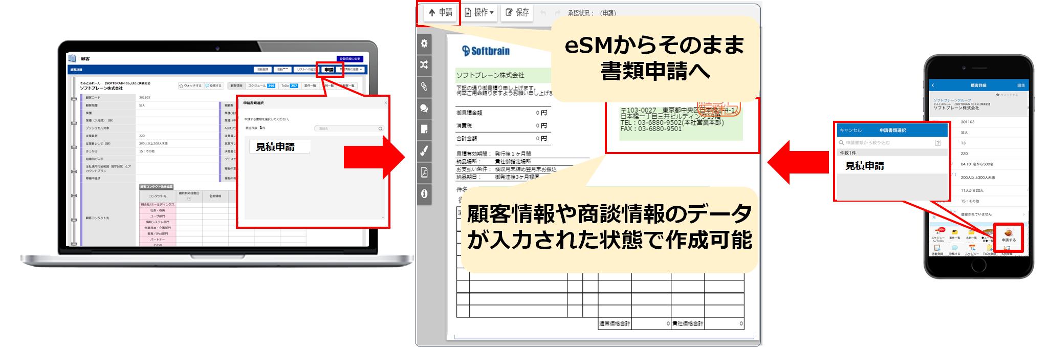 顧客情報や案件情報を基に各種申請書類の作成、eSM上での申請・承認が可能に